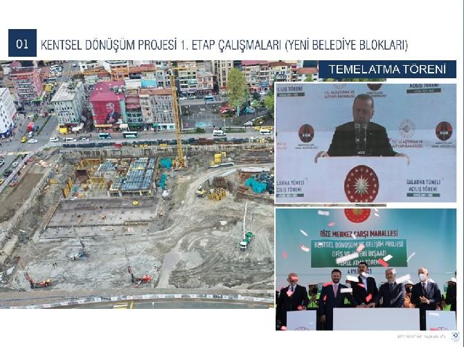 Rize Belediye Başkanı Rahmi Metin, Kentte Yürütülen Çalışmaları Anlattı